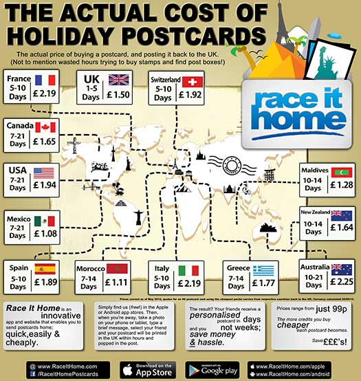Bespoke holiday postcards