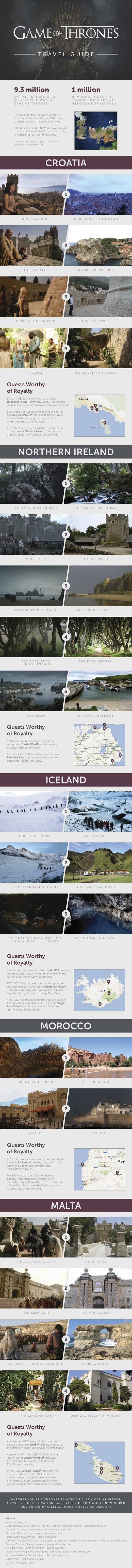 game-of-thrones-travel-guide (2)