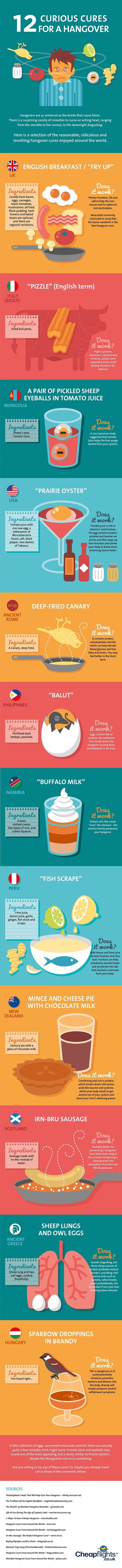 12 Curious Cures for Hangover