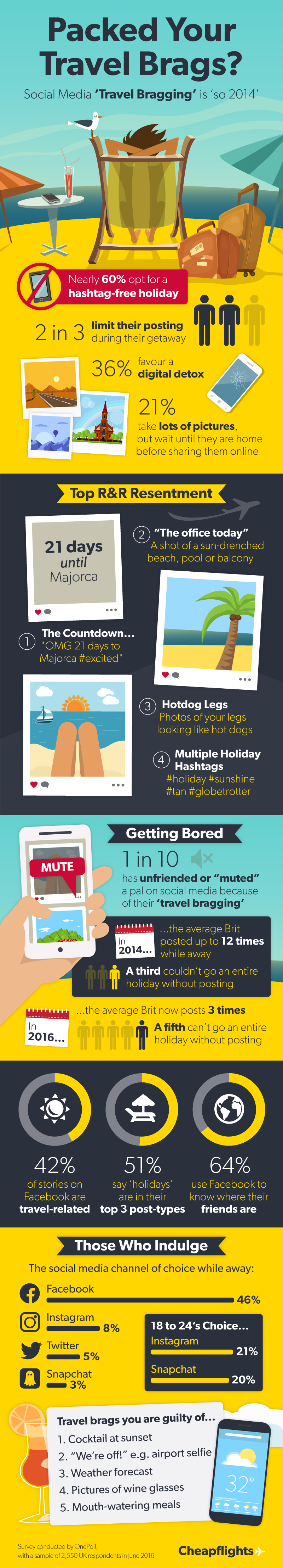 Brits travel bragging habits are changing 2